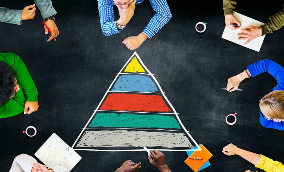 Hierarquia de Maslow para Equipes Motivadas