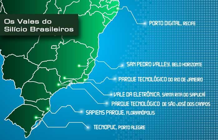 Vale do Silício Brasileiro